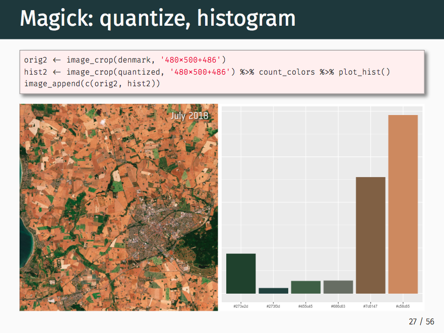 Community Call – Working with images in R