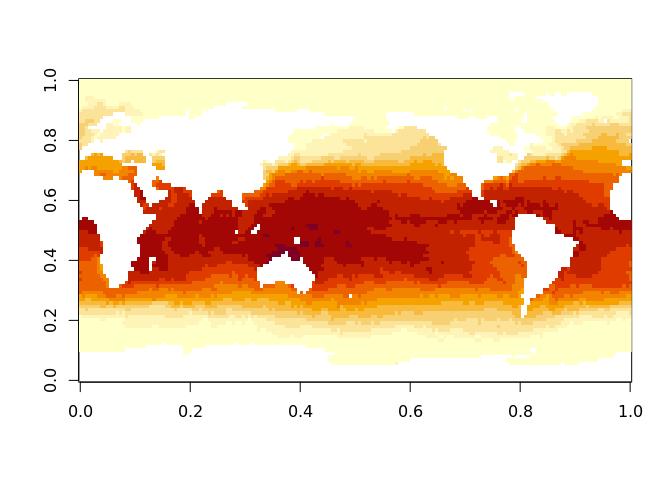 tidync: scientific array data from NetCDF in R