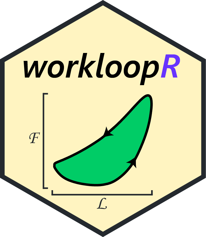 workloopR: Analysis of work loops and other data from muscle physiology experiments in R